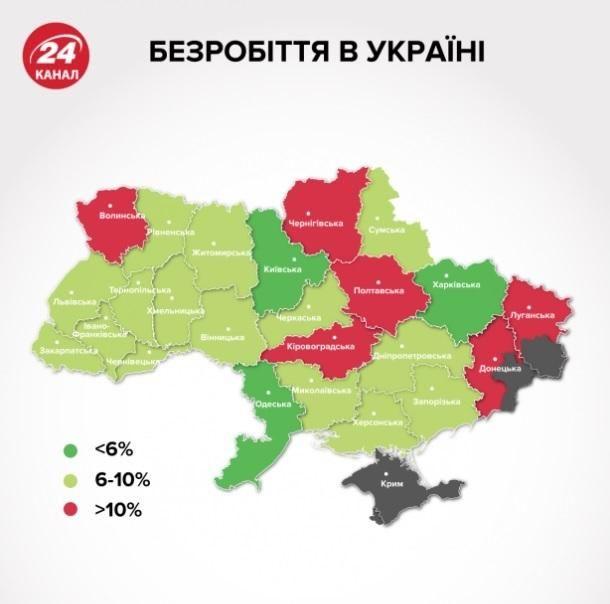 Безробіття в Україні де в Україні немає роботи статистика по областях