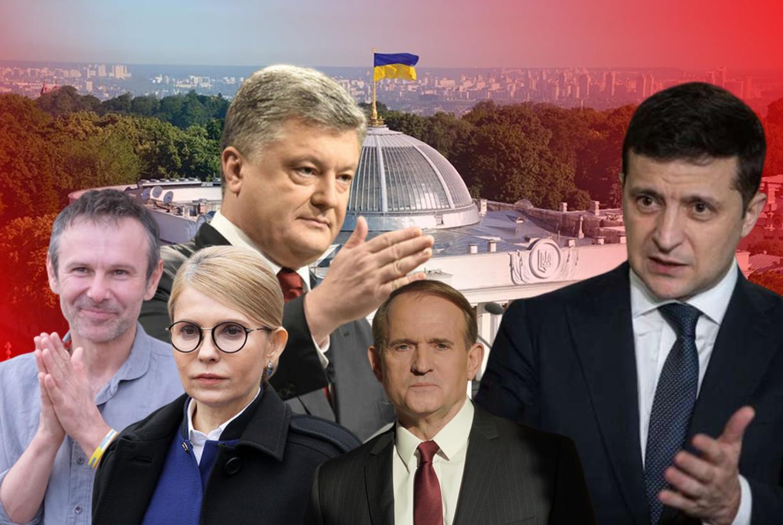 Какие партии поддерживают украинцы: интересные результаты опроса - 24 Канал