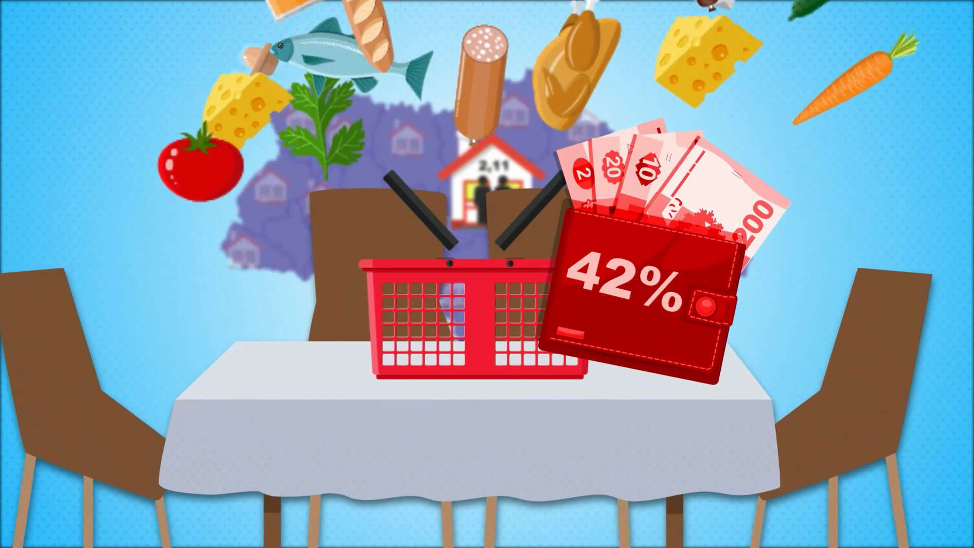 Скільки українці витрачають на харчування і на які продукти – найбільше
