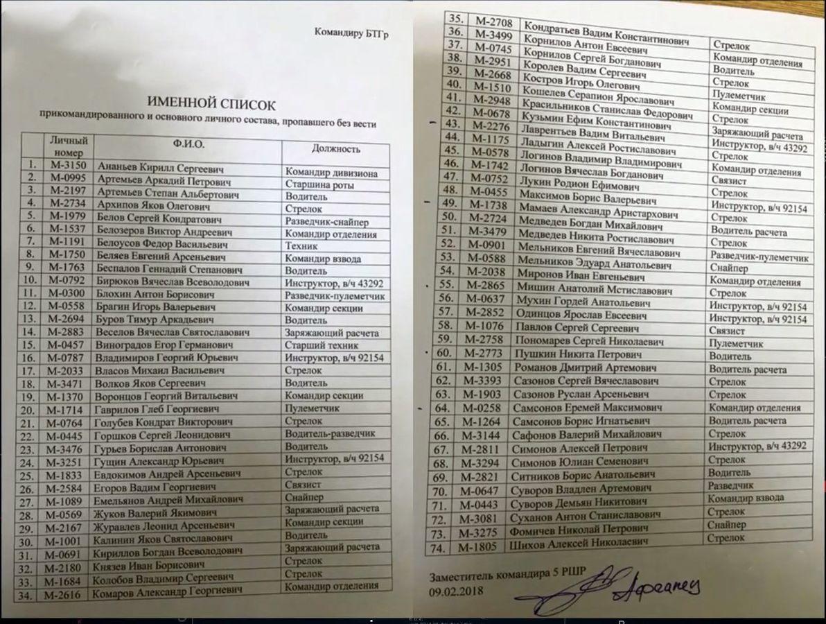 Список найманців в Сирії