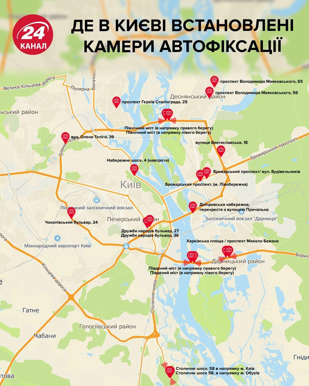 камери відеофіксації в Києві