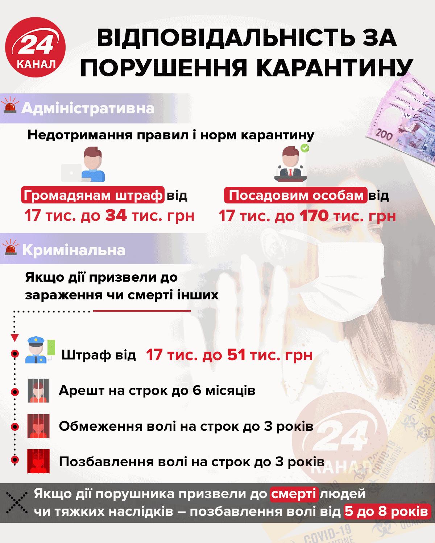 В Киев прибудет несколько авиарейсов из-за границы: людей поместят на обязательную обсервацию