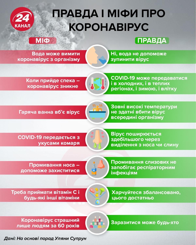 Зеленский рассказал, как хотел заразиться коронавирусом