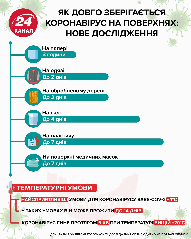Мэрия Одессы будет работать дистанционно: у работника обнаружили COVID-19