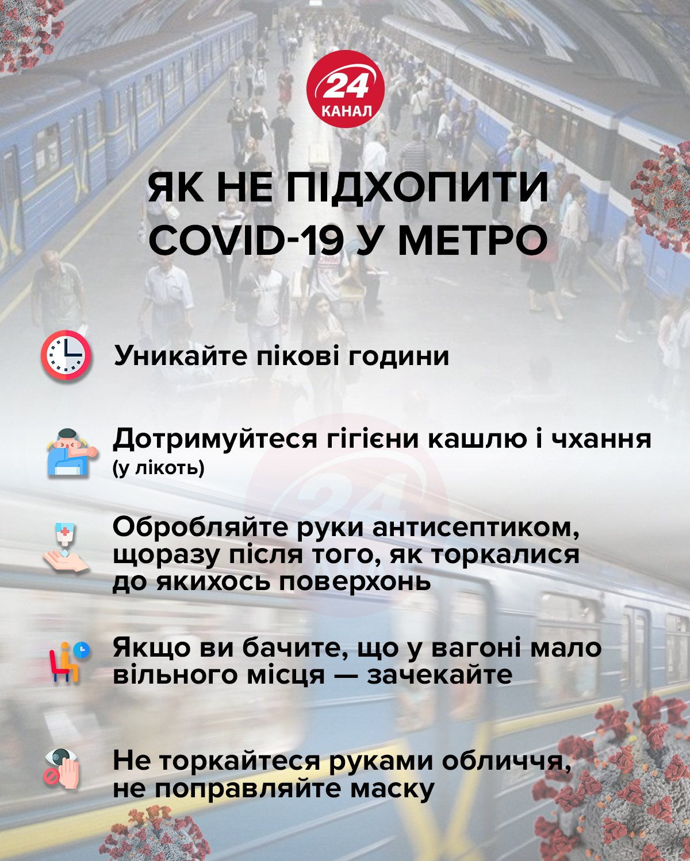 Сколько пассажиров проехались в киевском метро после открытия