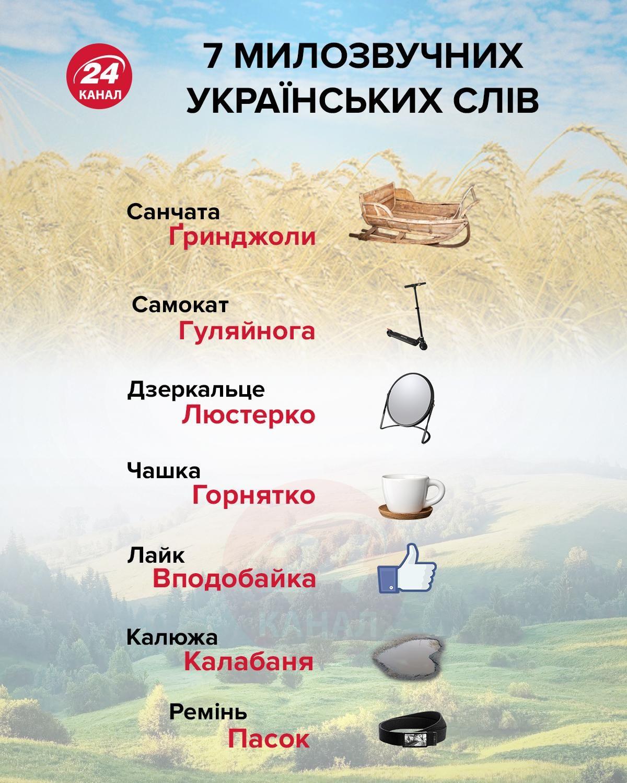 7 благозвучных украинских слов, о которых мы постоянно забываем