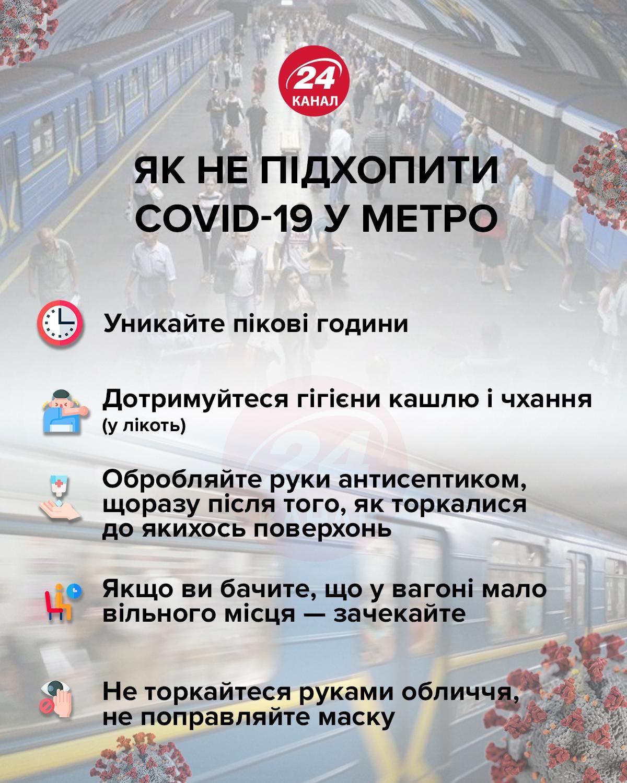 Кому не позволят ездить в метро после его открытия: детали