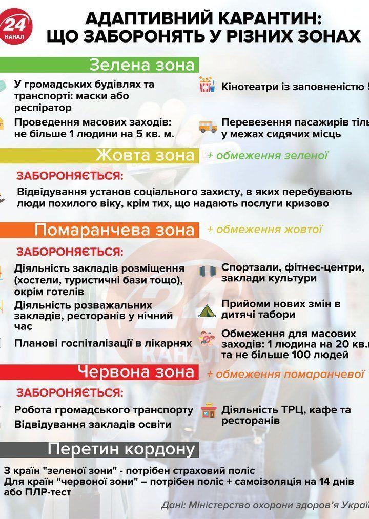Главные новости 30 июля: антирекорд по COVID-19, Кравчук в ТКГ и российские провокации на море