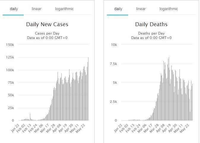 коронавірус у світі статистика смертність кількість хворих