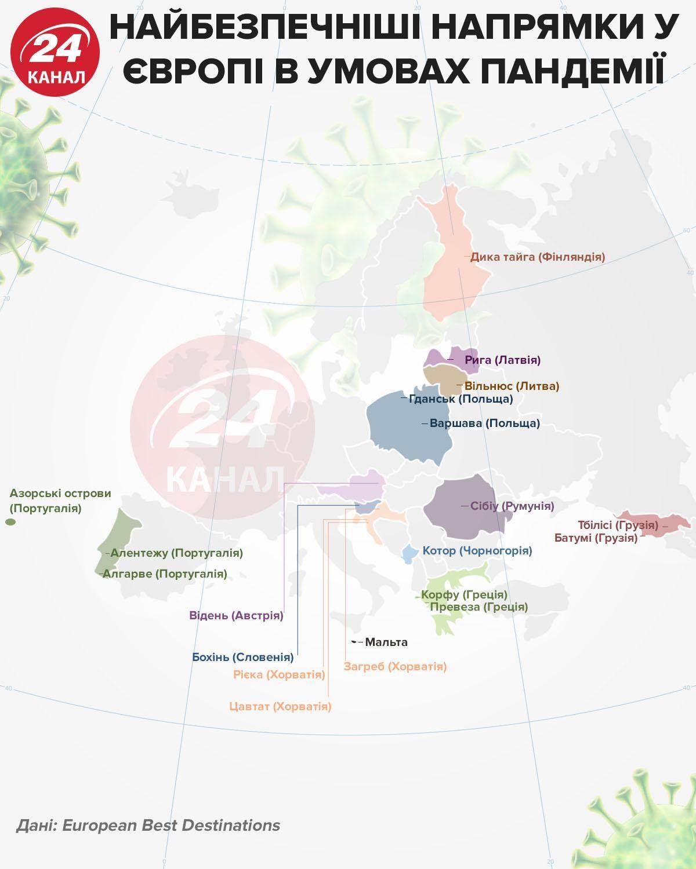 Найбезпечніші напрямки у Європу інфографіка 24 канал
