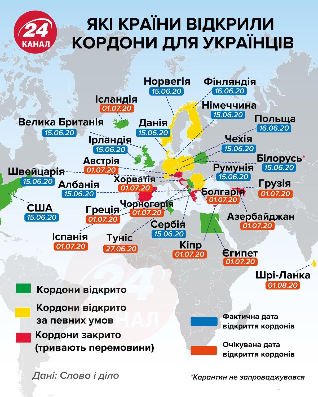 Які країни відкрили кордони для українців інфографіка 24 каналу
