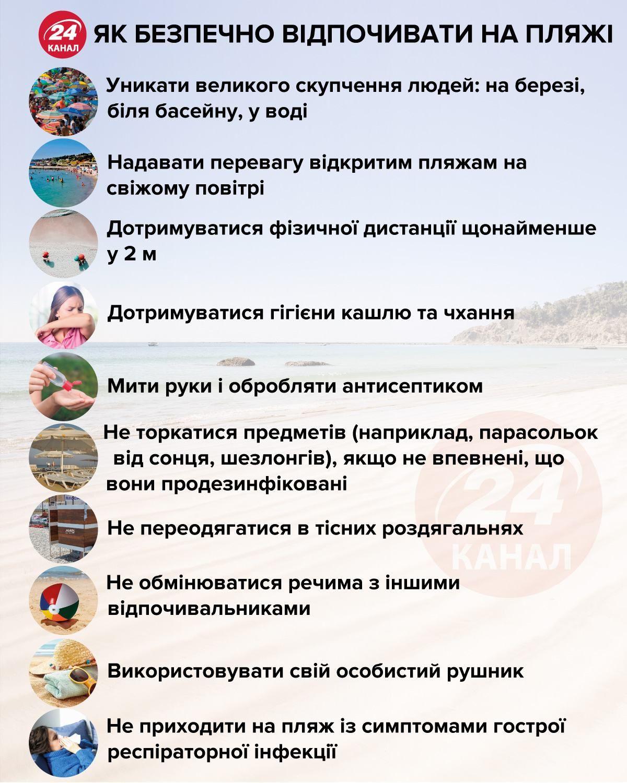 правила поведінки на пляжі
