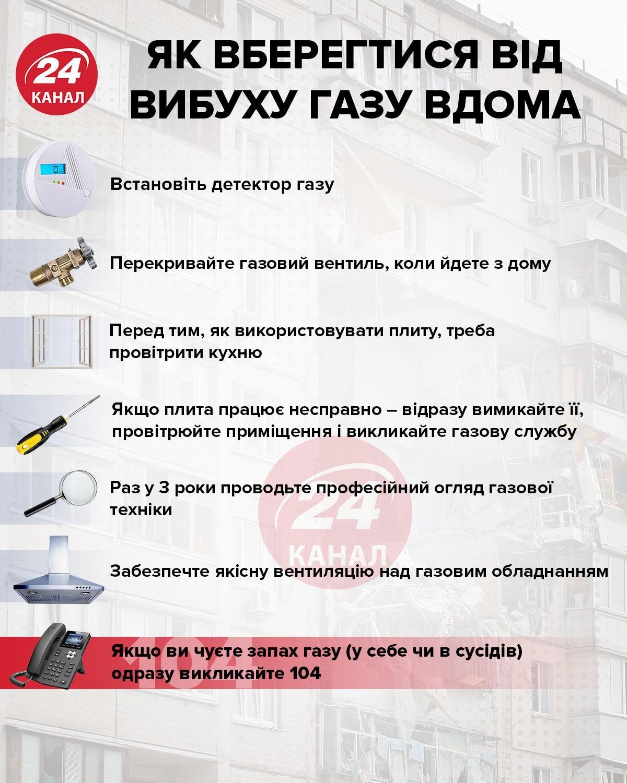 Как уберечься от взрыва газа дома / Инфографика 24 канала