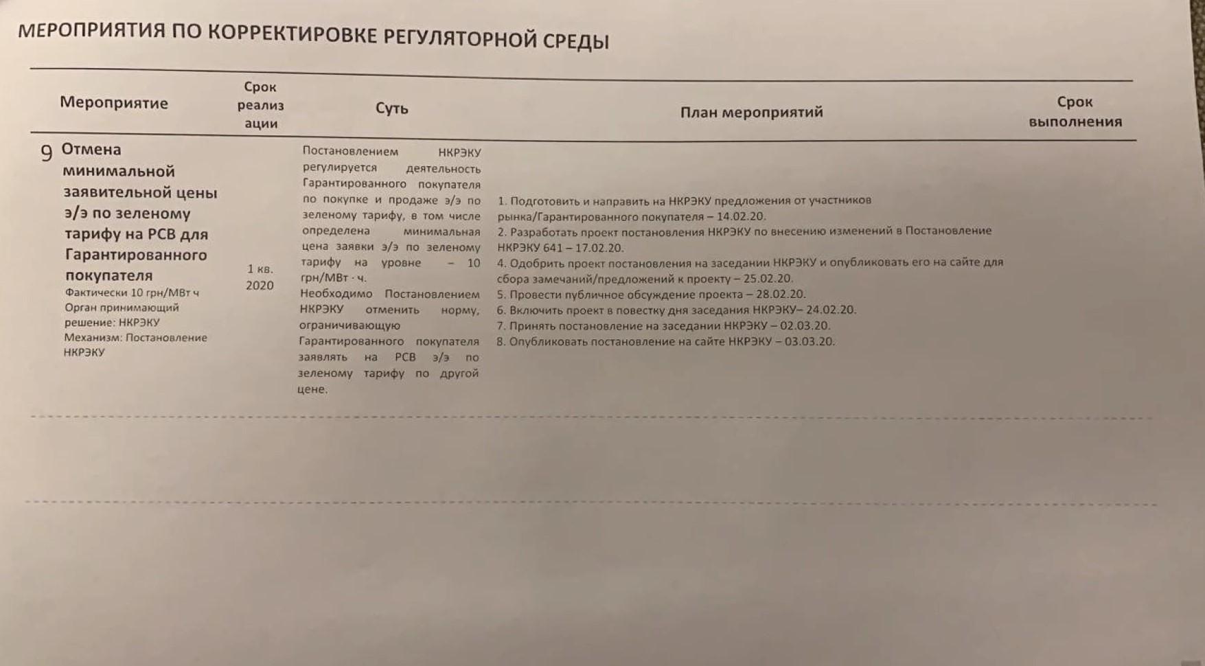 дтек ахметов лещенко