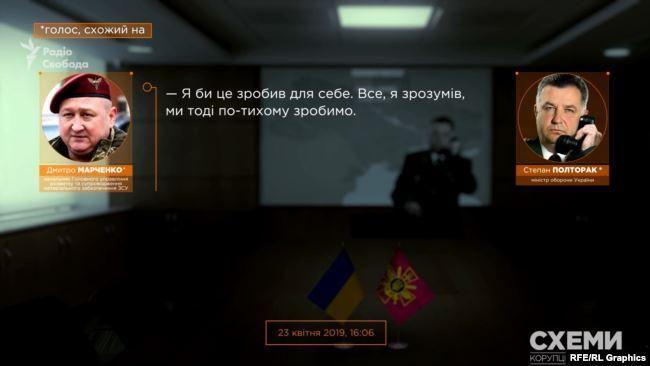 полторак марченко