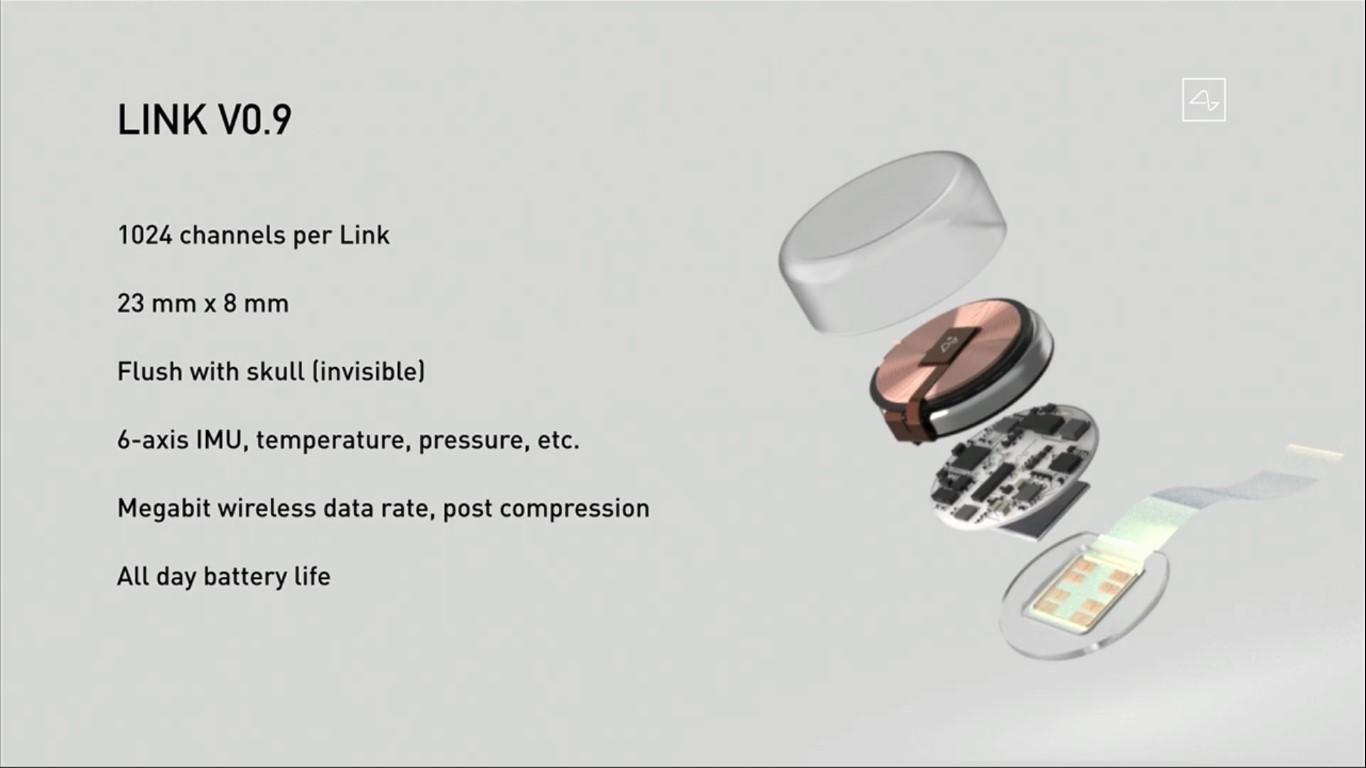 Маск представил рабочий нейроинтерфейс Neuralink: что может чип Link 0.9