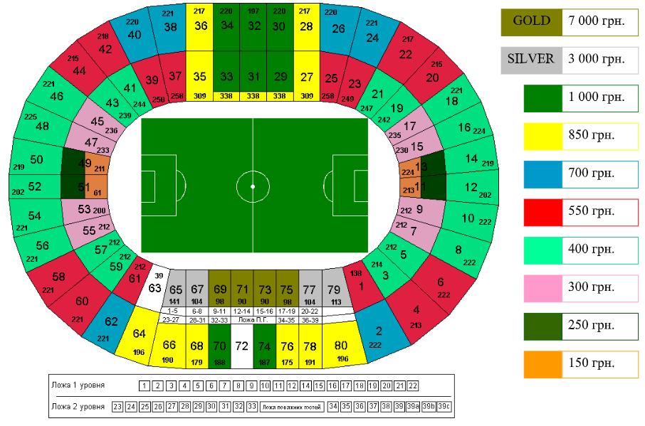Сколько стоит билет на матч реал мадрид ювентус