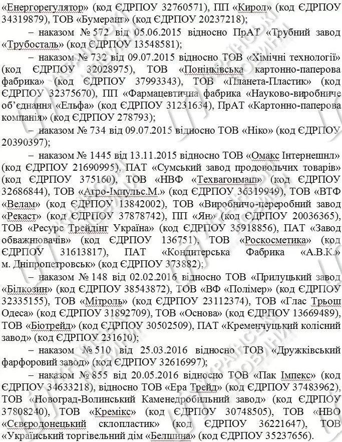 Проєкт підозри Максиму Нефьодову