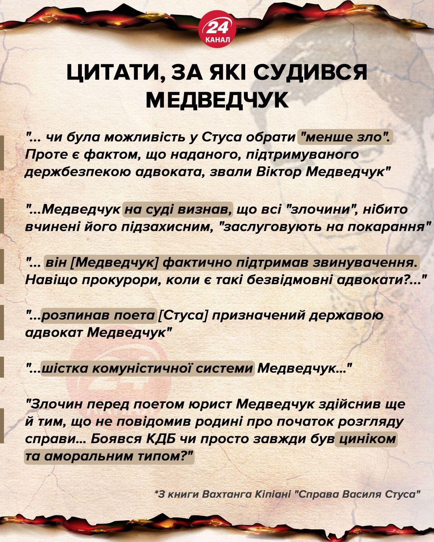 За що судився Медведчук