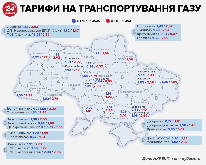 Тарифи на розподіл газу, що діяли у січні 2021