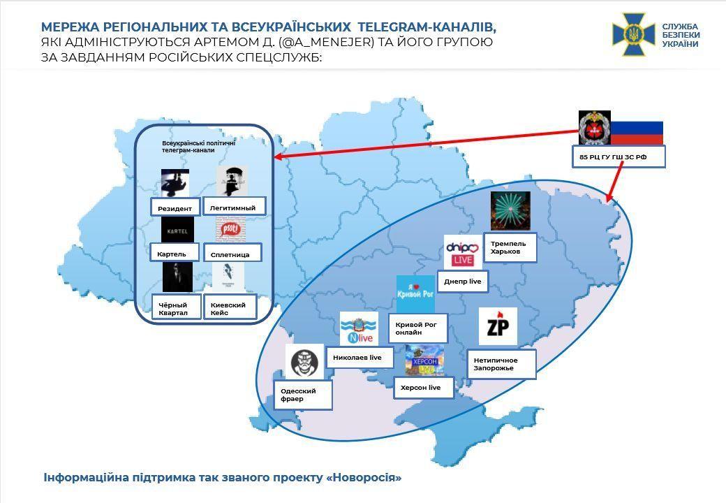СБУ викрила масштабну мережу агентів Росії: працювали через телеграм-канали