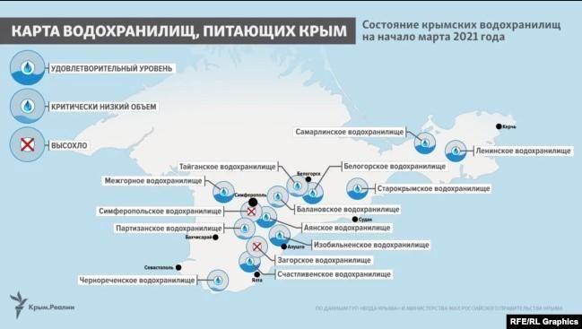 Карта вододифіциту у Криму