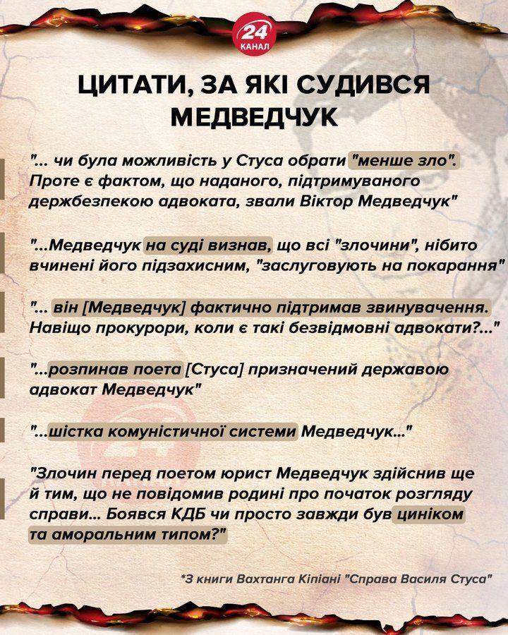 Уривки з книги, за які судився Медведчук