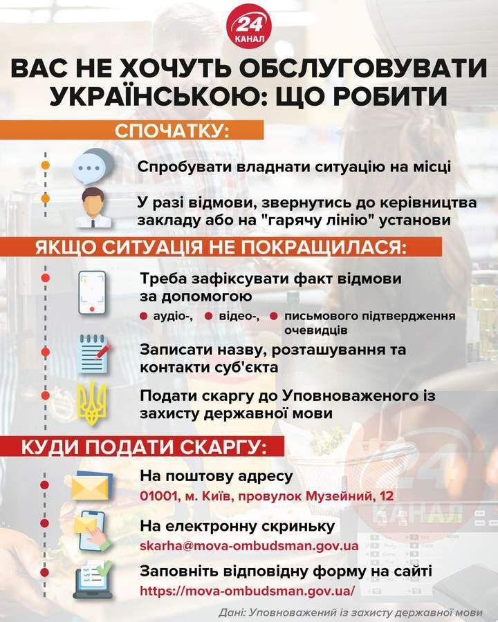Уся сфера обслуговування в Україні з 16 січня 2021 перейшла на українську мову. Тепер до відвідувачів та клієнтів мають звертатися лише українською. Виняток – людина сама попросить звертатися до неї іншою мовою