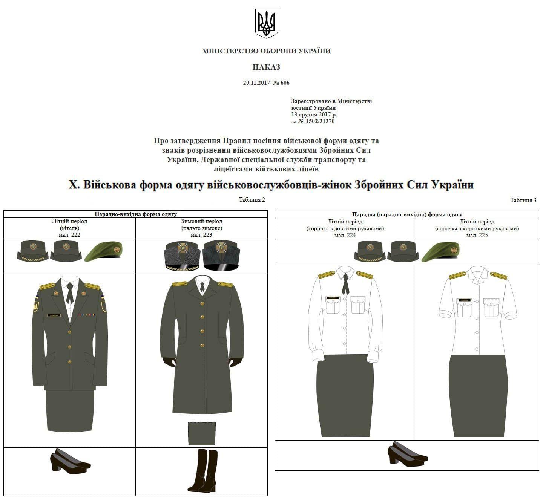 Наказ про парадну форму для військовослужбовиць