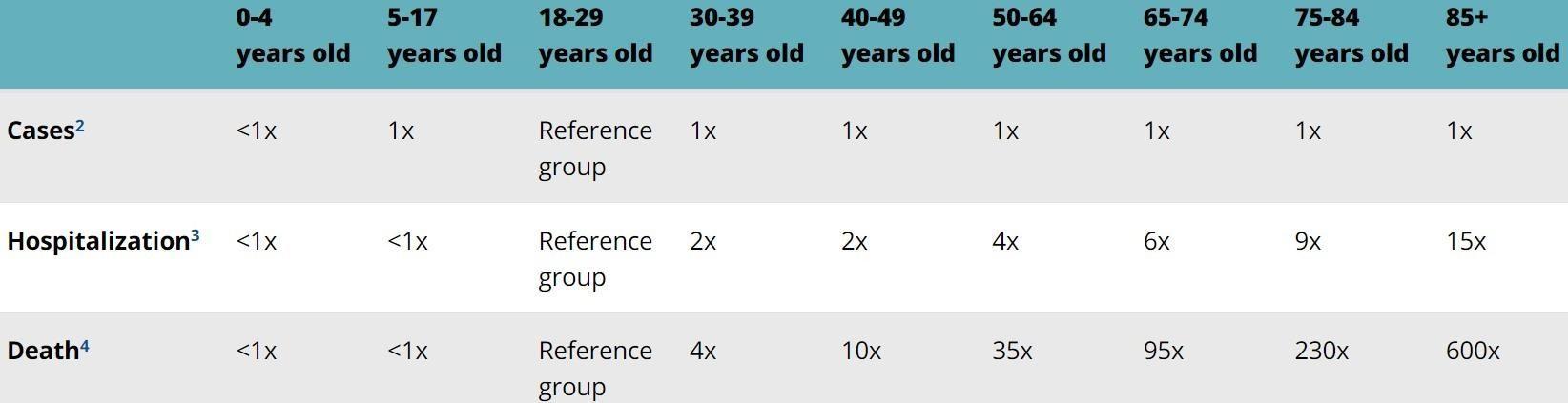 порівняльна таблиця