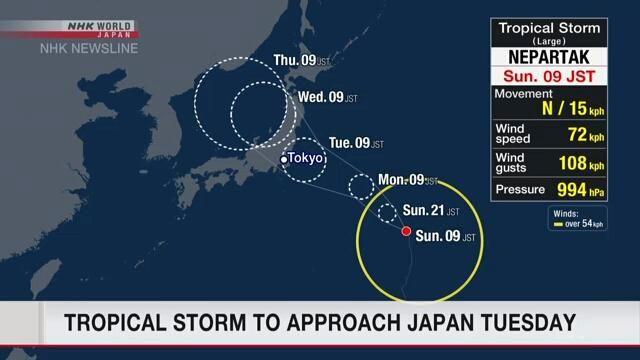 Траєкторія руху тайфуну