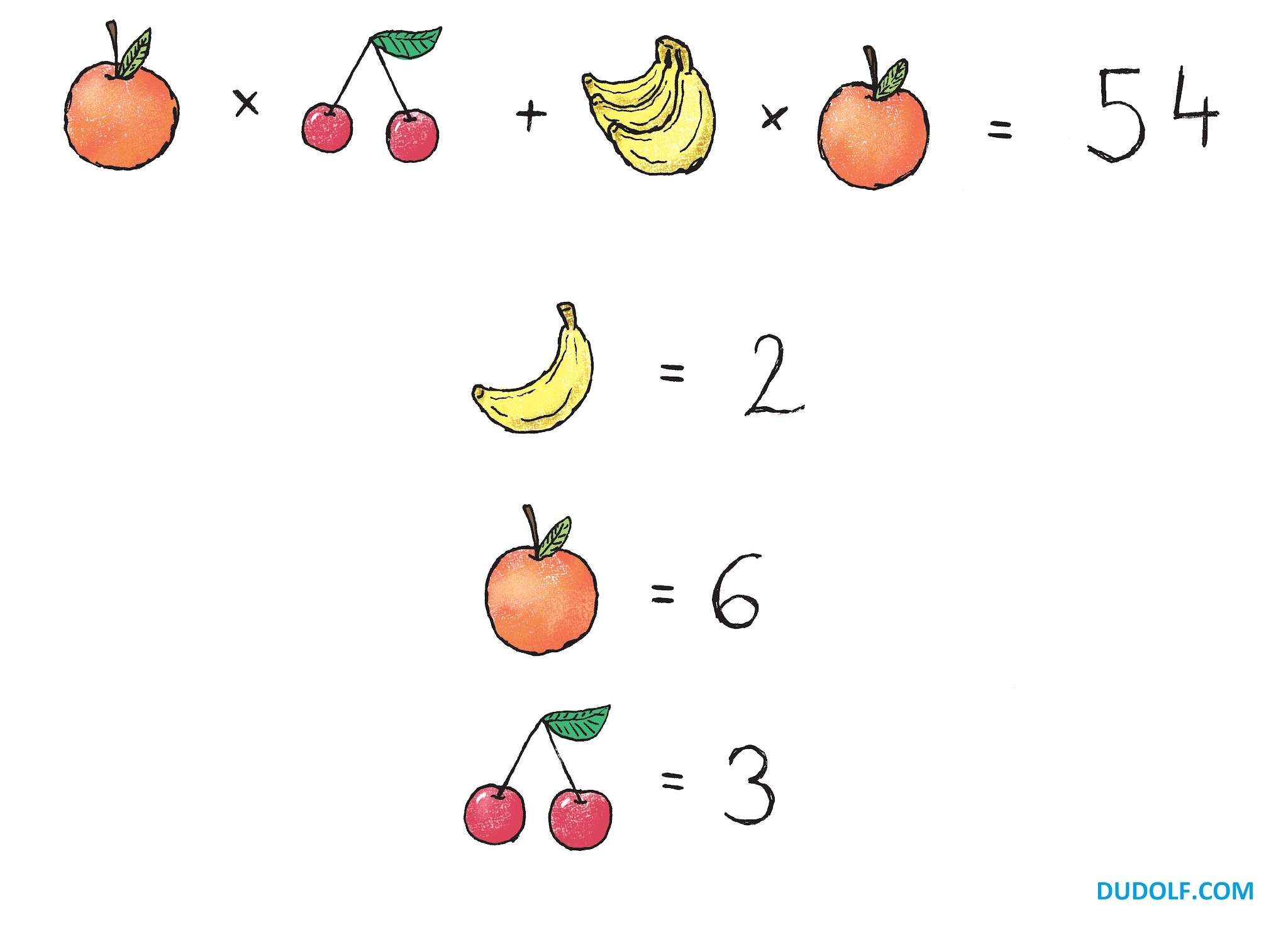 Головоломка тижня: чи зможете ви розв'язати дитячу задачу з фруктами