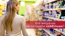 Скільки на продукти витрачають українці й іноземці: інфографіка