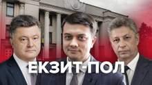 Екзит-пол на парламентських виборах України-2019: відомі результати голосування