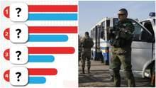Головні новини 18 липня: фінальні рейтинги партій та домовленість у Мінську про обмін полоненими
