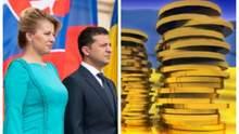 Главные новости 16 сентября: визит президента Словакии и проект бюджета