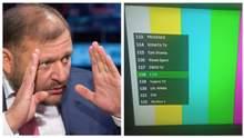 """Пропаганда війни: """"Z ZIK"""" оштрафували за заяви Савченко, Добкіна і Кузьміна"""