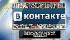 """Добова аудиторія """"ВКонтакте"""" подолала позначку в 40 мільйонів відвідувачів"""