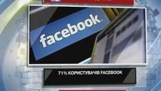71% пользователей Facebook занимаются самоцензурой