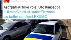 Огляд соцмереж: якими бачать вибори в Україні інтернет-юзери