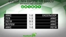 """Матч дня. """"Дніпро"""" — """"Аякс"""""""