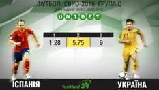 Матч дня: Іспанія — Україна