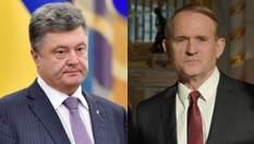 Порошенко сприяв Медведчуку в привласненні трубопроводу: докази