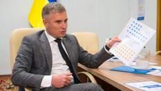 Недолік податкової амністії: як влада тиснула на Новікова через звільнення Вітренка
