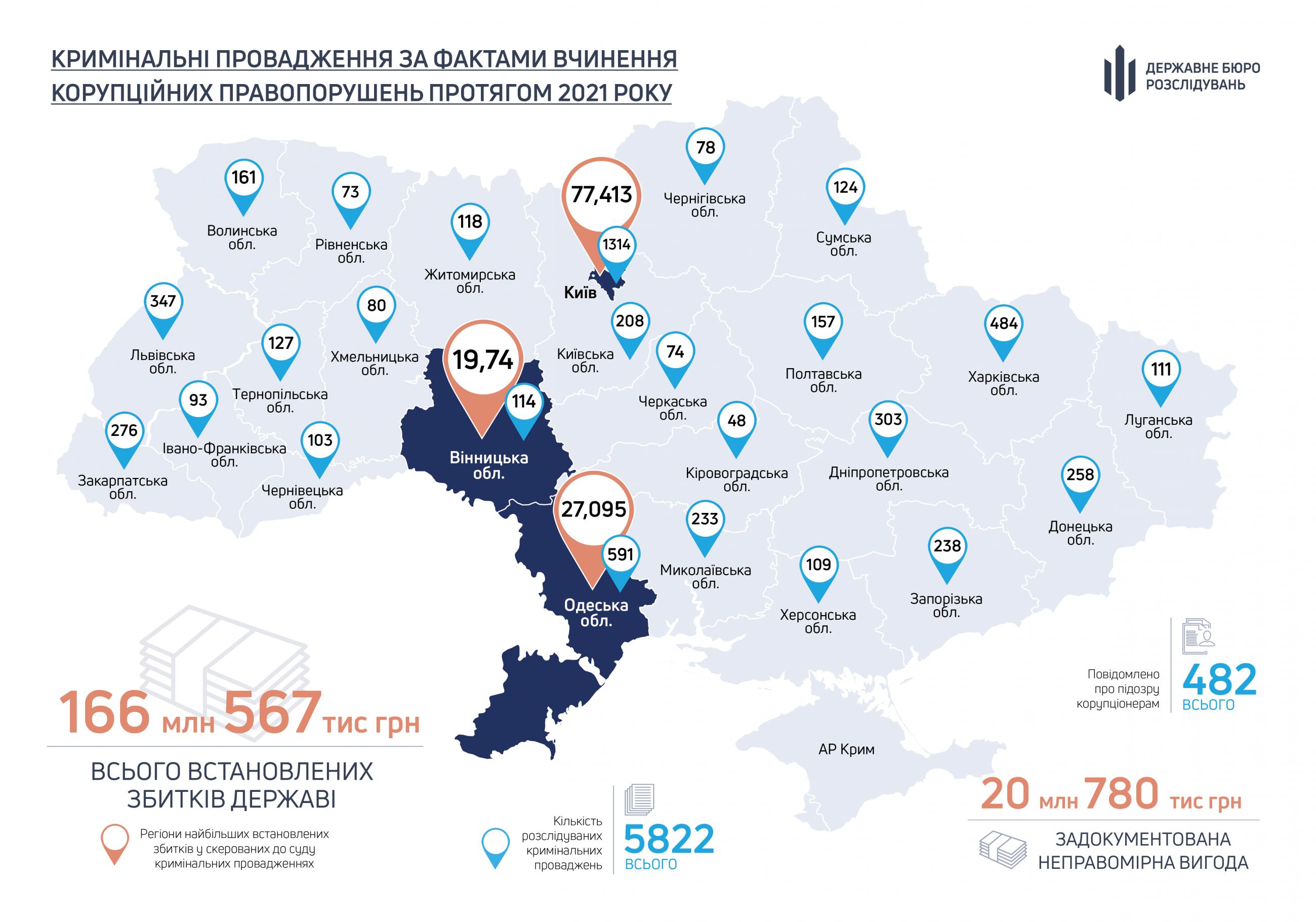 Карта хабарів в Україні