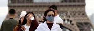 У Франції новий стрибок захворюваності на коронавірус: 3 тисячі хворих за день