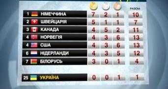 Сочі-2014. Українець Годорожа завершив змагання фігуристів на 20 позиції