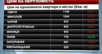 Ціни на нерухомість в найбільших містах України