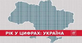 Рік у цифрах: показники, які змінили життя українців (Інфографіка)