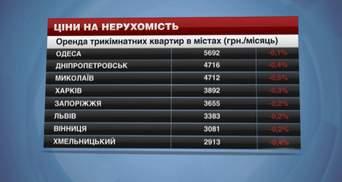 В каких городах Украины упали цена на жилье